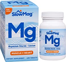 Best magnesium chloride 250 mg Reviews