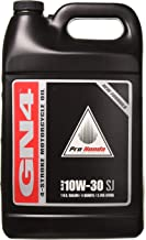Best pro honda gn4 synthetic Reviews