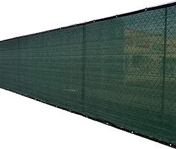 Best windscreen solar panel Reviews