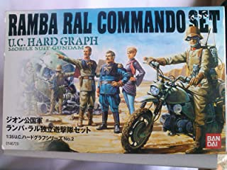 UCHG 1/35 ジオン公国軍 ランバ・ラル独立遊撃隊セット (機動戦士ガンダム)