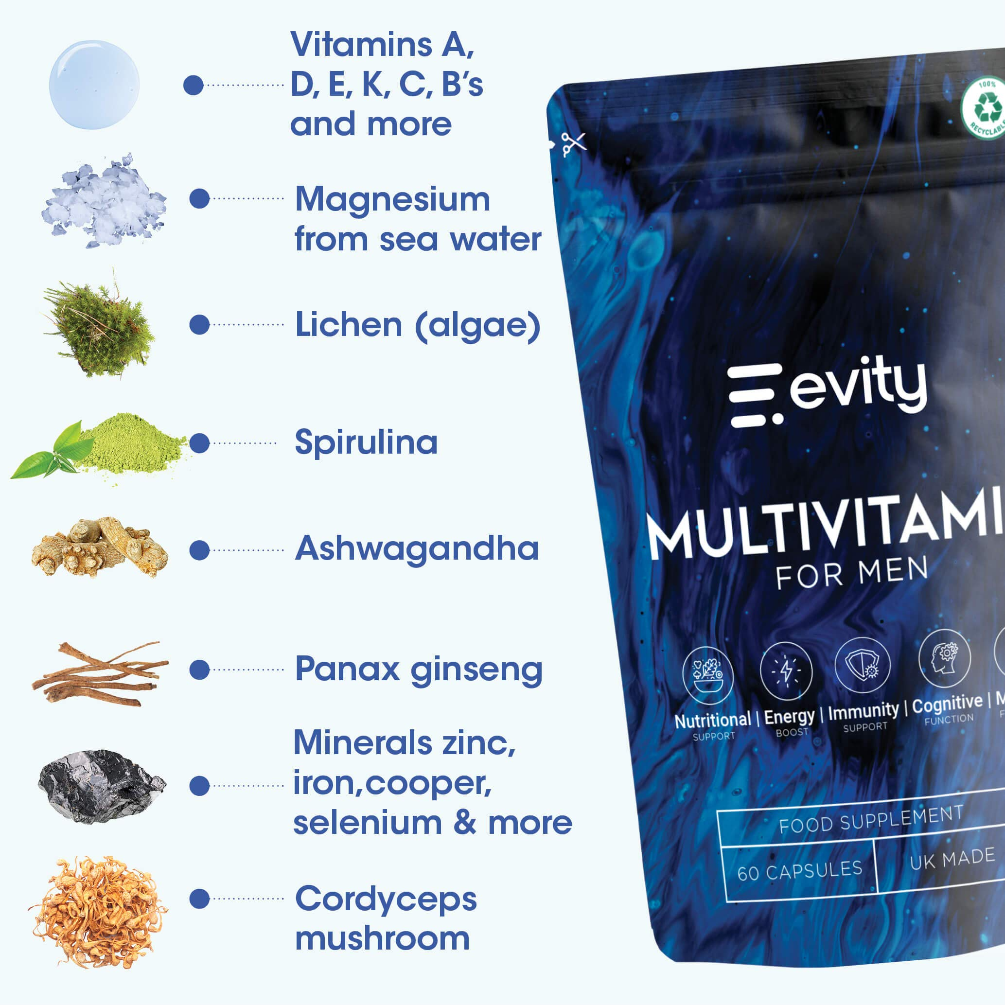 Multivitamin & Multimineral for Men | Cover Your Nutritional Bases | Nutrition You Can Believe in | 60 Capsules | Vegan | Evity