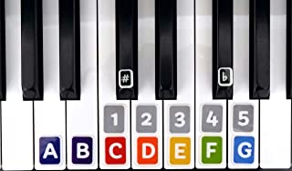 Piano Keyboard Stickers - Washable Reusable Removable 28-Pie
