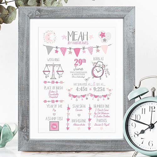 PERSONALISED New Baby//Birth FRAMED PRINT Boy /& Girl Fab Word Art Picture Gift
