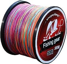 purple fishing braid