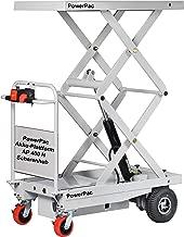 PowerPac Baumaschinen GmbH en Amazon.es: