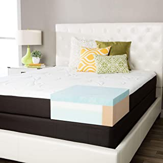 Simmons Beautyrest ComforPedic from Beautyrest Choose Your Comfort 8-inch Gel Memory Foam Mattress Set Firm White-Black Twin
