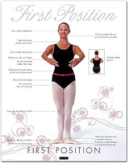 Best jazz dance posters Reviews