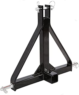 Best cat 1 3 point hitch Reviews