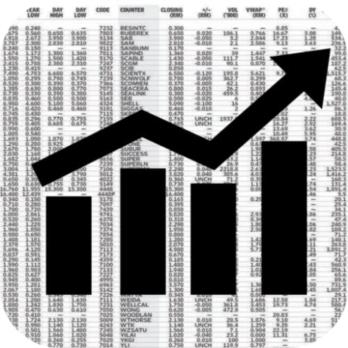 KLCI Stock Guide