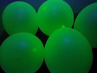 Best balloons in fortnite Reviews