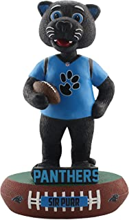 panther mascot head