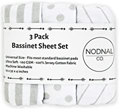 bassinet fitted sheet pattern
