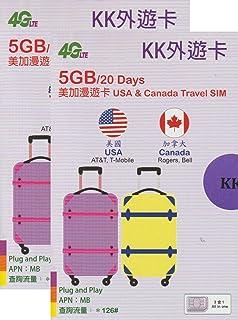 【KK】アメリカ (AT&T・T-Mobile)、カナダ(Rogers・Bell) 4G-LTE/3G 20日間 5GB データ通信 Wスタンバイ SIMカード W・Stand-by 外遊カード (2枚)