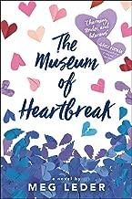 The Museum of Heartbreak
