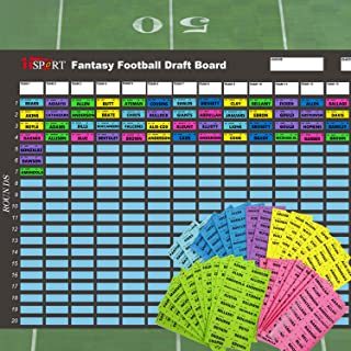 iiSPORT 2019 Fantasy Football Draft Board Kit, 14 Teams Color Coded with Over 580 Player Labels Alphabetized by Position, 5x4 ft, Black