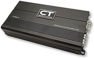 CT Sounds CT-1000.1D Car Audio 1000 Watt RMS Monoblock Class D Amplifier