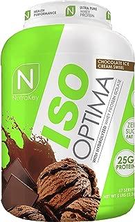 NutraKey ISO Optima Chocolate Swirl Protein Supplements, 5 Pound