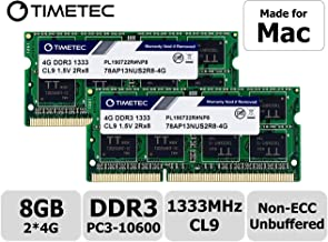Timetec Hynix IC compatible with Apple 8GB Kit (2x4GB) DDR3 1333MHz PC3-10600 SODIMM Memory Upgrade For MacBook Pro/iMac/Mac mini