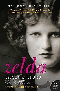 Best zelda make money Reviews