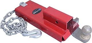 trailer hitch receiver for pallet fork frame