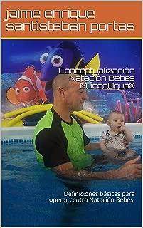 Conceptualización Natación Bebés  MundoAqua®: Definiciones básicas para operar centro Natación Bebés