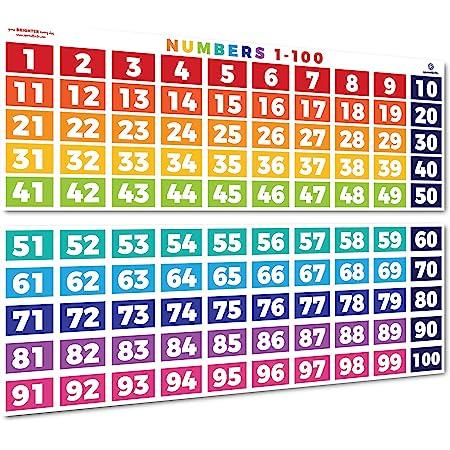 Alphabet Banner Number Banner Alphabet Wall Classroom Decorations Bulletin Board