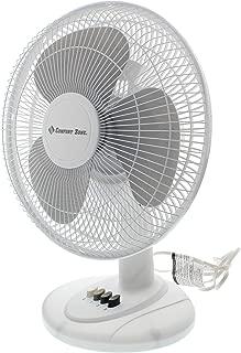 Comfort Zone CZ121WT Quiet 3-Speed 12-inch Oscillating Table Fan with Adjustable Tilt