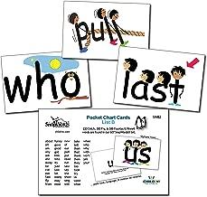 Child1st Publications, LLC SnapWords List B Sight Word Pocket Chart Cards