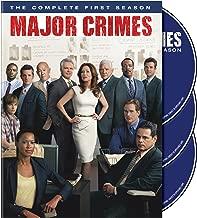 major crimes season 6 start date
