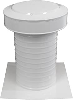 Active Ventilation 8 inch diameter Keepa Vent an Aluminum Roof Vent for Flat Roofs In White