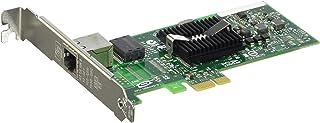 Intel ® - Módem