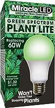 green light bulb for grow room