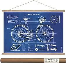 Cavallini Papers & Co., Inc. VPK/BICBP Caviling Vintage Bicycle Blueprint Hanging Poster Kit Vintage Wall Décor, Multi