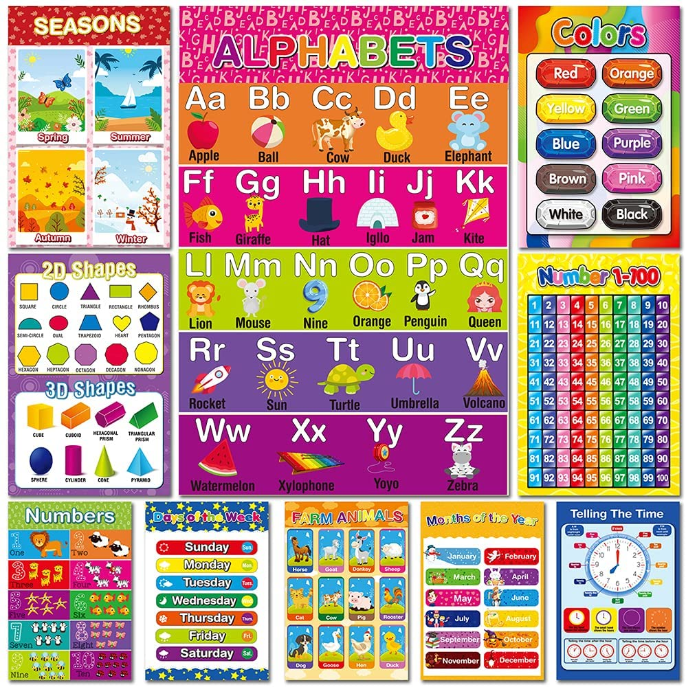 Educational Preschool Max 47% OFF Learning Poster Pre-K Max 44% OFF Kinder for Toddler