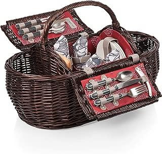 Best gondola picnic basket Reviews
