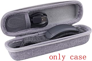 Aenllosi Hard Carrying Case for Muse S: The Brain Sensing Headband