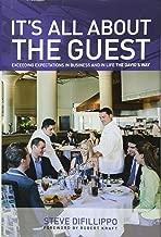 Best it in restaurants Reviews