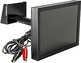 Best 12 volt solar panels wholesale Reviews