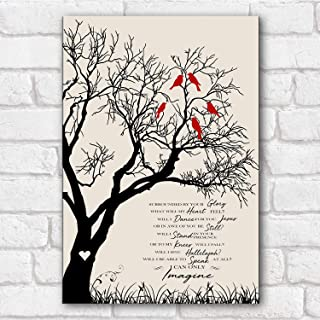 THITHO STORE Surrounded by Your Glory What Will My Heart Feel Gallery Wrapped Framed Poster Prints - Home Decor Wall Art Poster/White