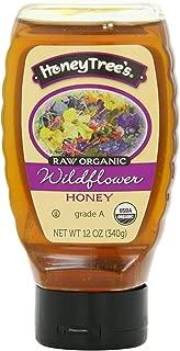 Best honey pot target Reviews