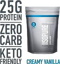 Best no sugar protein powder Reviews