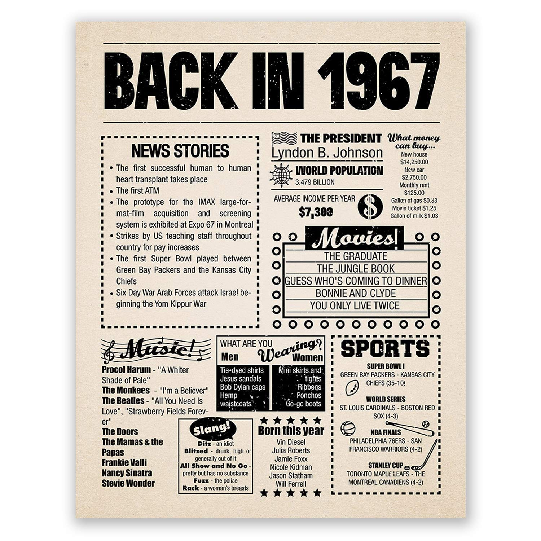 Amazon.com: 8x10 1967 Birthday Gift // Back in 1967 Newspaper ...