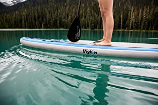 Best blow up canoe Reviews