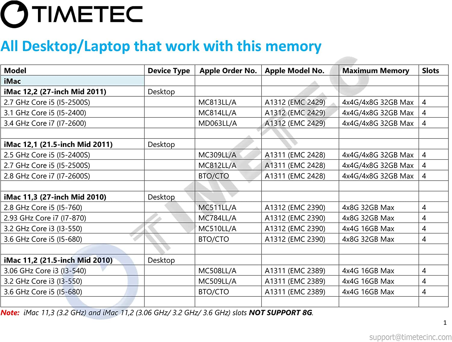 Timetec 16GB KIT(4x4GB) Compatible for Apple DDR3 1333MHz PC3-10600 CL9 for iMac (Mid 2010 27 inch, Mid 2011 21.5/27 inch) SODIMM Memory Module MAC RAM Upgrade for iMac 11,3 / iMac 12,1 / iMac 12, 2