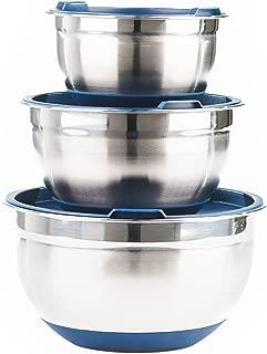 60 quart mixing bowl