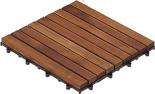 Best teak wood samples Reviews