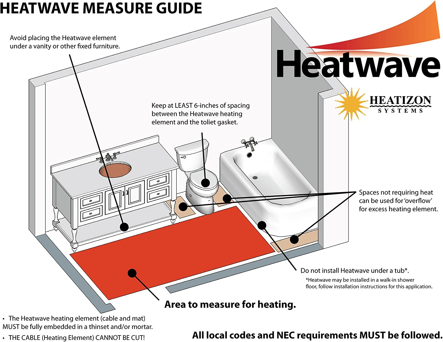 HeatWave Floor Heating Cable 120V (32-60 Square Feet) with Required GFCI Programmable Thermostat: Home & Kitchen