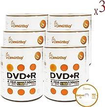 Smartbuy 1800-disc 4.7gb/120min 16x DVD+R Logo Top Blank Data Recordable Media Disc