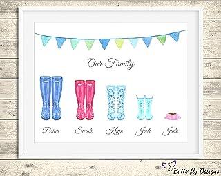 Personalised Wellington Boots Family Watercolour Premium