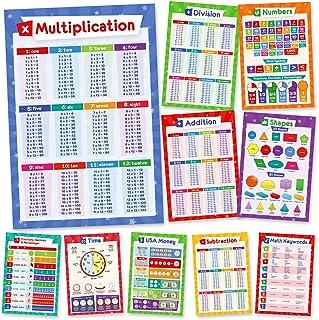 11 ملصق رياضيات تعليمية - جدول توقيت لجدول الضرب ، جدول قيمة ، المال ، الأشكال ، الكسور ، القسم ، الجمع ، الطرز ، الأرقام ...